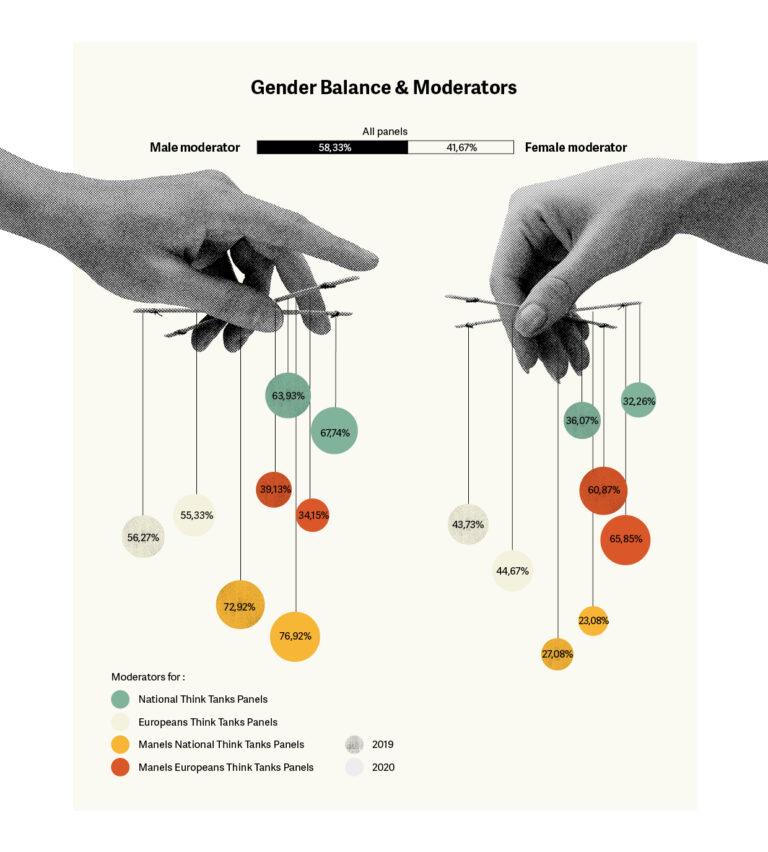 Visualisation de données colorées avec illustration collage